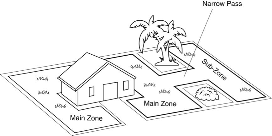 robotplæneklipper i have med flere zoner